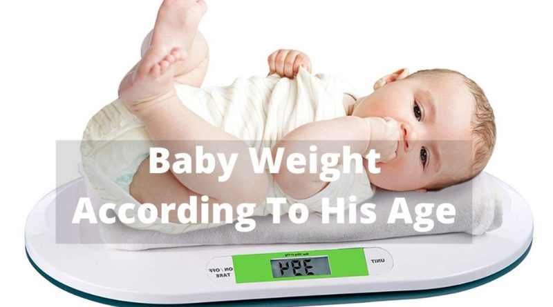 baby weight according to his age